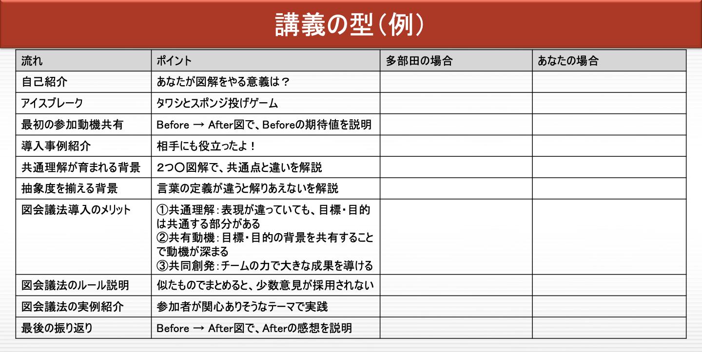 https://www.zukai.or.jp/news/074a463993742f88e8e8a77b11d788b8646ae031.png