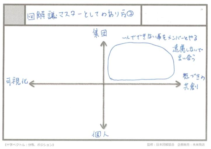 https://www.zukai.or.jp/news/1885068b8471173a75357d5668312deca5e6f6a9.png