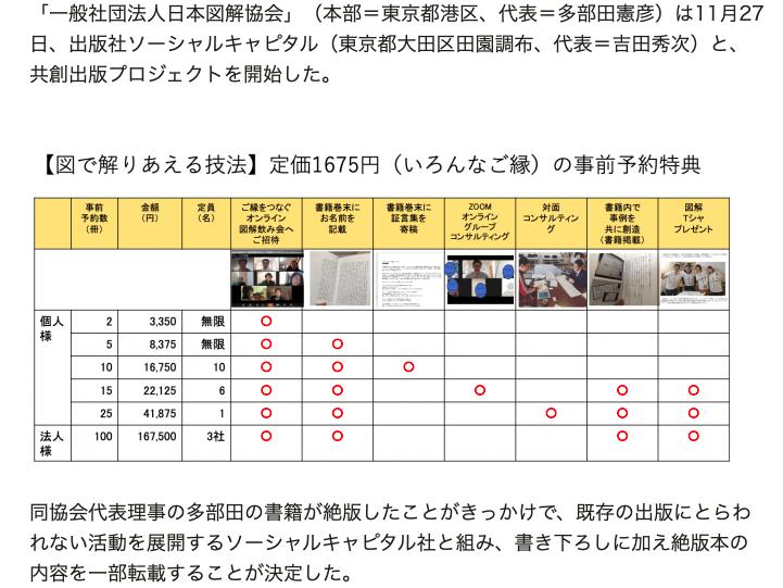 http://www.zukai.or.jp/news/2dbf5f8ee010855a902a40c12d922d4a0a8ab3da.png