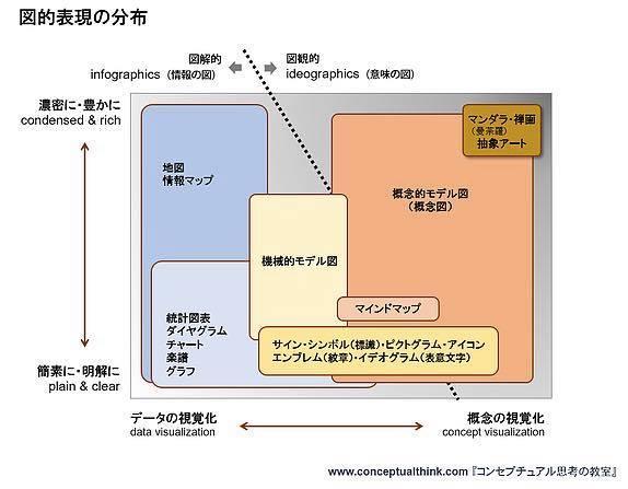 http://www.zukai.or.jp/news/49089529_2032469260135665_7993641179667234816_n.jpg