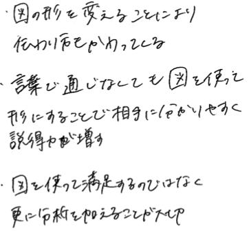 https://www.zukai.or.jp/news/6a8de447c76bb92288dd081df6d21d21a9e11504.png