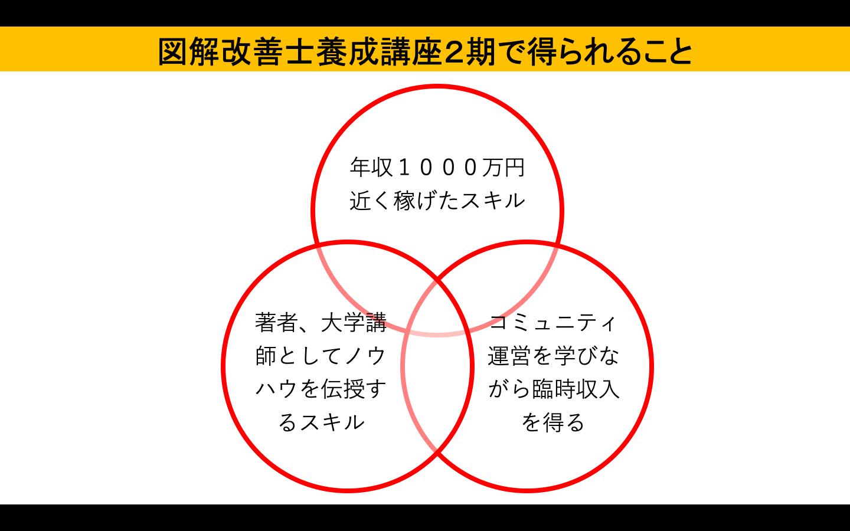 http://www.zukai.or.jp/news/9fe9ffc22556bcb755cc031d51992849e5d2c82d.png