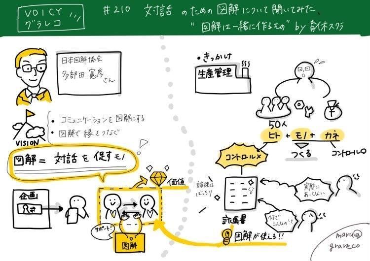 https://www.zukai.or.jp/news/C94A3212-784C-40AC-B4EE-72C2B9D0CCD9.JPG