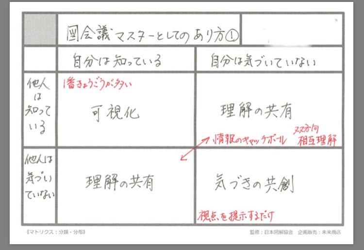 https://www.zukai.or.jp/news/IMG_6574.jpg