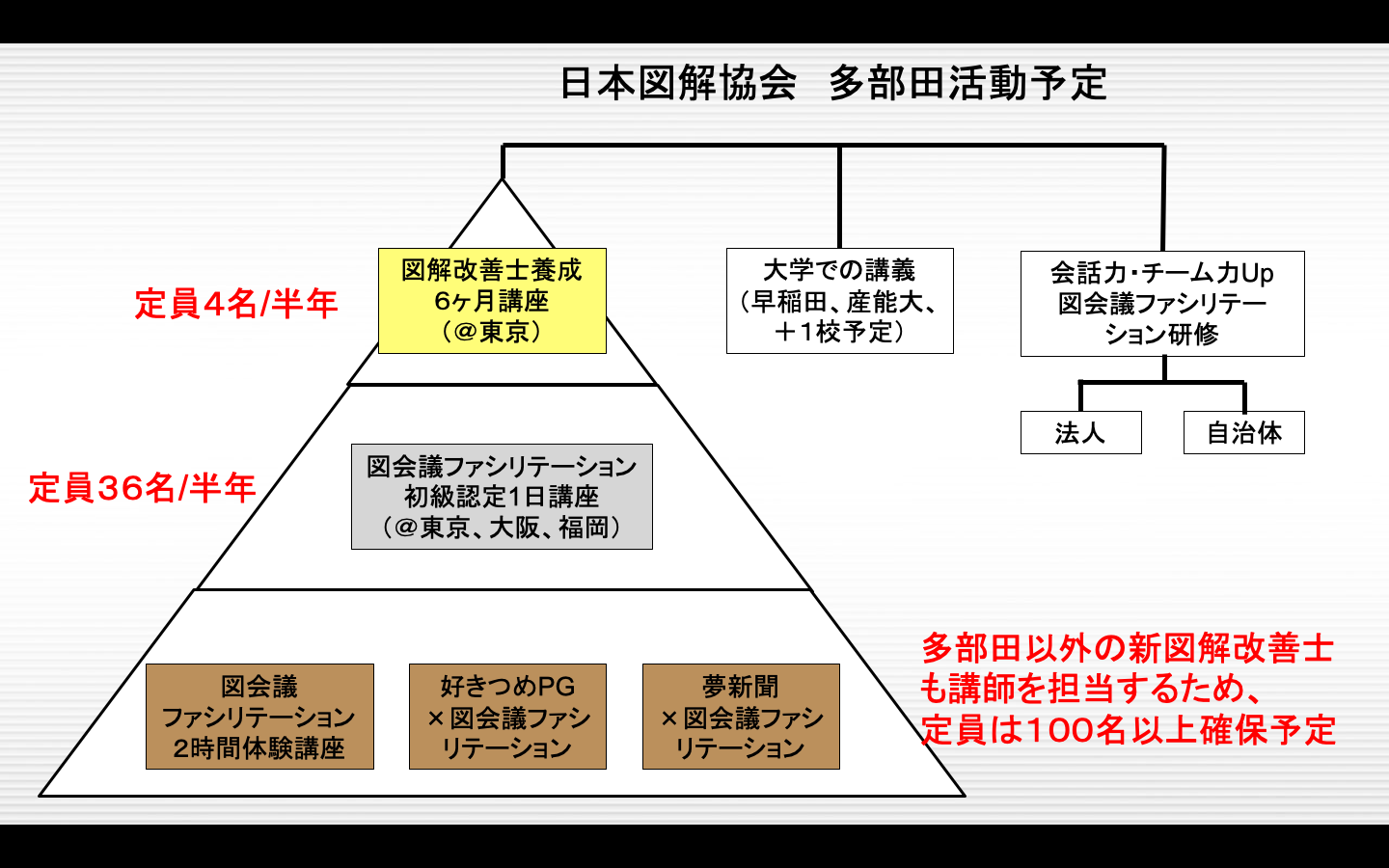 http://www.zukai.or.jp/news/a8bb1686eb3f720b9166af3e0d06269f5e8bff7e.png