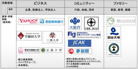 http://www.zukai.or.jp/news/assets_c/2019/02/33049e987c05c797236360e252ae6508a66a4d2f-thumb-480xauto-234.png