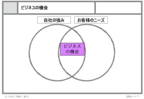 スクリーンショット 2019-06-22 0.18.29.png