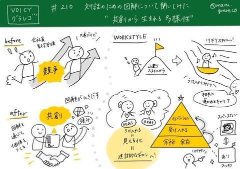 https://www.zukai.or.jp/news/assets_c/2021/05/E37CBA5A-B0F6-4D1F-B162-7AD01E7A8449-thumb-480xauto-1795.jpg