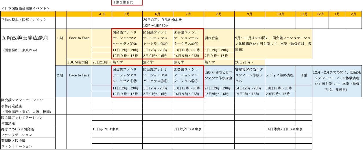 http://www.zukai.or.jp/news/ea981b9ea8fefe7e93f220718de109b39ce110ec.png